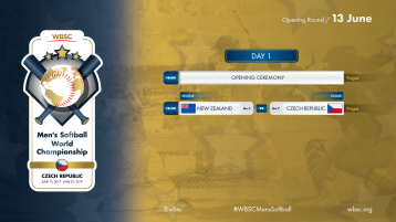 Confrontos XVI Campeonato Mundial de Softbol Masculino