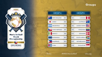 Grupos XVI Campeonato Mundial de Softbol Masculino