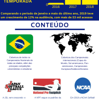 Mídia Kit Softbol Brasil (2018-2019)